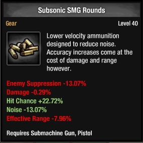 SMG Rounds