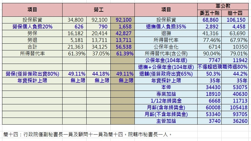 %E8%A9%95%E9%BB%83%E4%B8%96%E9%91%AB%E6%AF%94%E8%BC%83%E8%A1%A8.jpg