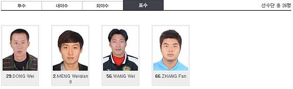 2012亞洲職棒大賽中國隊捕手