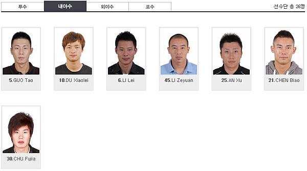 2012亞洲職棒大賽中國隊內野手