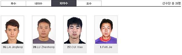 2012亞洲職棒大賽中國隊外野手