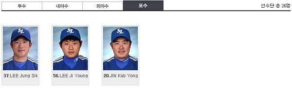 2012亞洲職棒大賽三星獅捕手