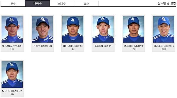 2012亞洲職棒大賽三星獅內野手