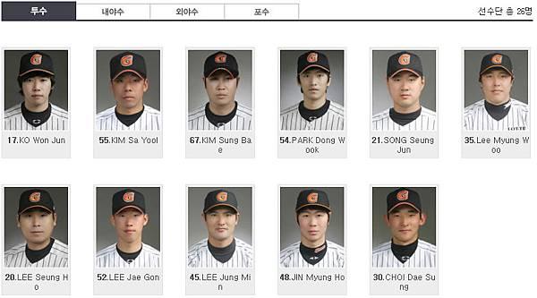 2012亞洲職棒大賽樂天巨人投手