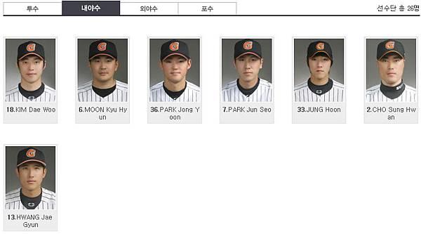 2012亞洲職棒大賽樂天巨人內野手