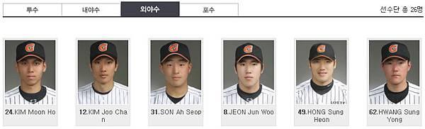 2012亞洲職棒大賽樂天巨人外野手
