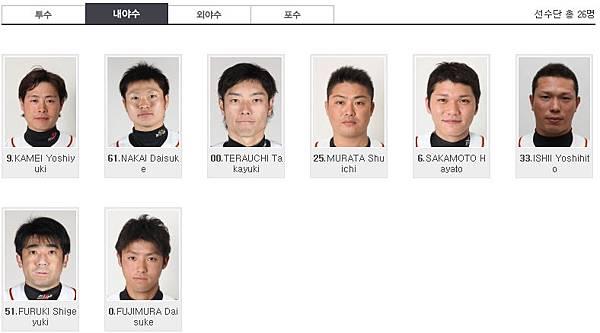 2012亞洲職棒大賽讀賣巨人內野手