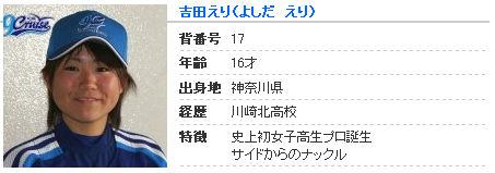吉田繪理在球團官網的個人紹介.jpg