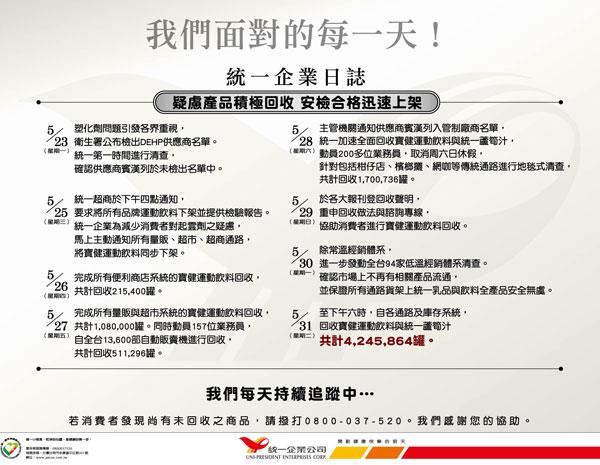 統一企業日誌_0603_600.jpg