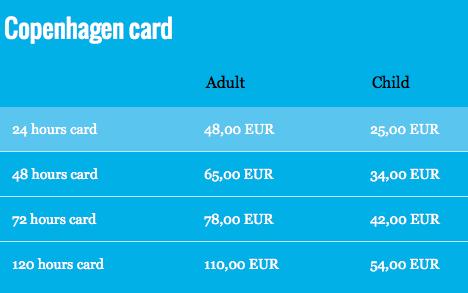 2014哥本哈根卡價目表