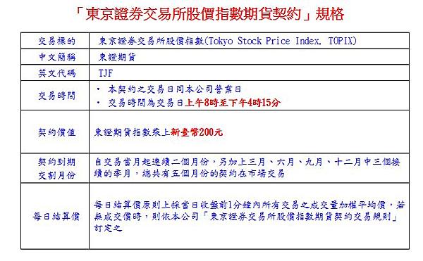 國內期貨商品-東證期貨手續費優惠中、便宜國內期貨手續費