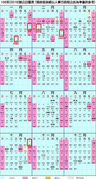 108年台股行事曆 春節封關日1月30日 2月11日開紅盤