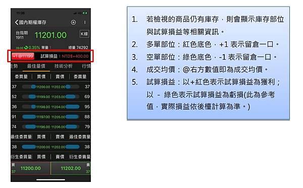 手機快速下單首選「康和E指通2.0」國內外期貨手機閃電下單