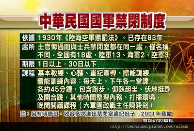 0715_CG04 中華民國國軍禁閉制度.jpg