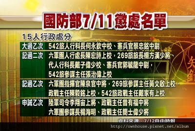 0715_CG10 國防部0711懲處名單.jpg
