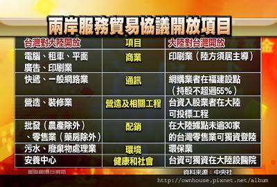0624_CG1_兩岸服務貿易協議開放項目.jpg