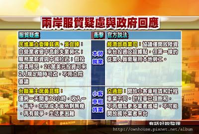 0710_CG06_兩岸服貿疑慮與政府回應.jpg