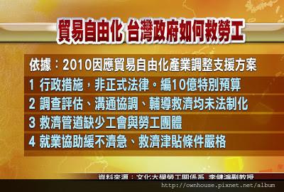 0716_CG04 貿易自由化 台灣政府如何救勞工.jpg