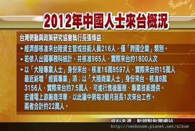 0716_CG05 2012年中國人士來台概況.jpg
