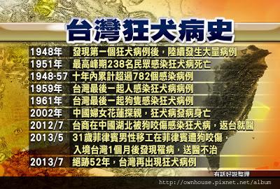 0717_CG01 台灣狂犬病史.jpg