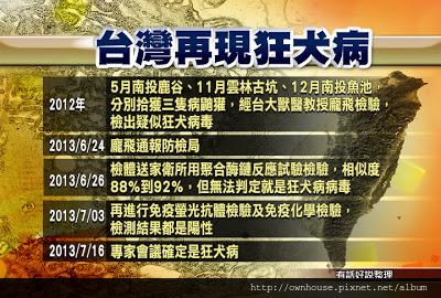 0717_CG02 台灣再現狂犬病.jpg