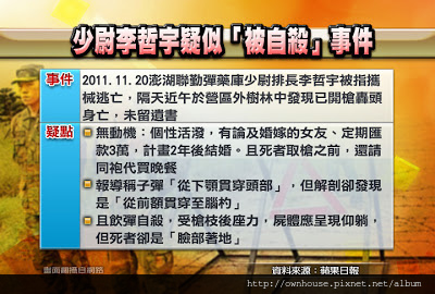 0723_CG3_少尉李哲宇疑似「被自殺」事件.jpg