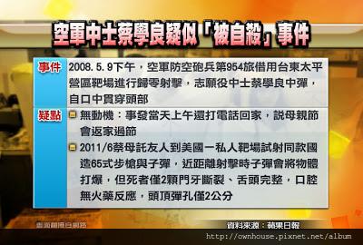 0723_CG4_空軍中士蔡學良疑似「被自殺」事件.jpg