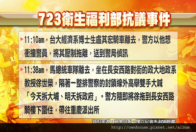 0724_CG03 723衛生福利部抗議事件.jpg