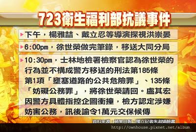 0724_CG04 723衛生福利部抗議事件.jpg