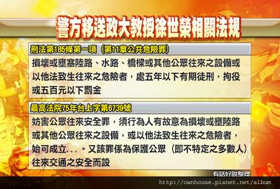 0724_CG07 警方移送政大教授徐世榮相關法規.jpg