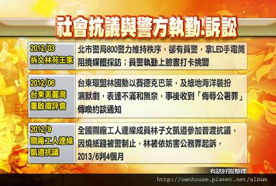 0724_CG10 社會抗議與警方執勤.jpg
