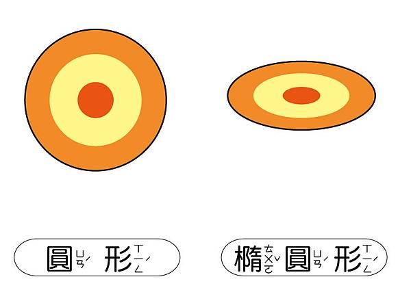 彩色圖卡-圓+橢圓.jpg