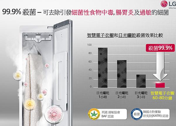 歐雅系統家具-室內設計-台中總公司- LG 電子衣櫥-殺菌功能 0514.png