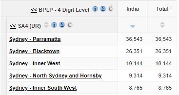SA4 - NSW - India.PNG