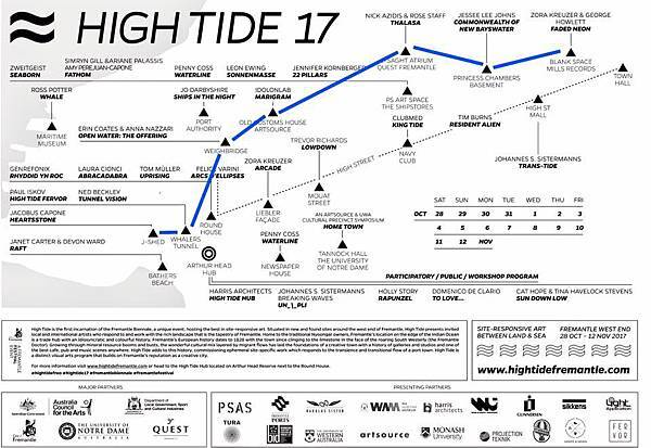 High tide frementle4
