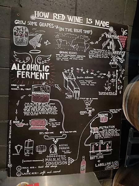 紅酒製造.jpg