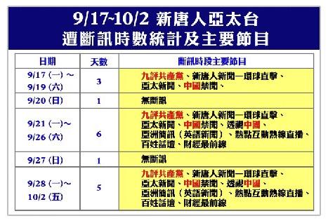 9.17~10.2 新唐人遭斷訊節目.jpg