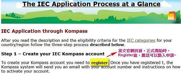 IEC官方英文流程