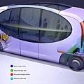 未來交通模式-無人公車-3