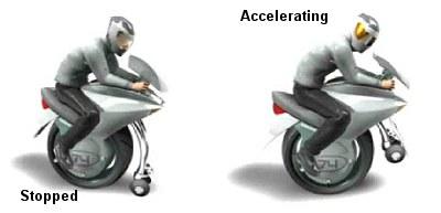 未來獨輪摩托車-Bombardier Embrio-3.jpg