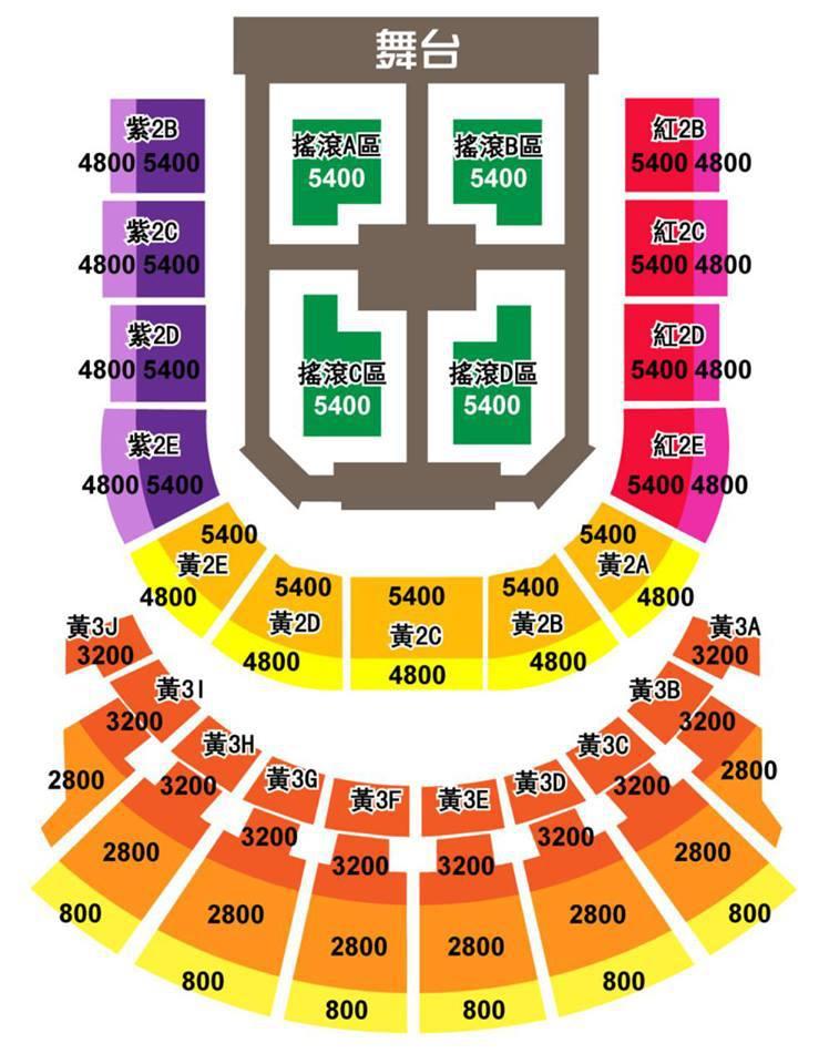 SS5 票價座位圖