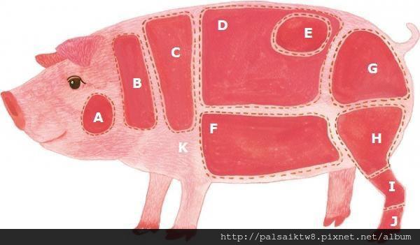 選對豬肉做好菜