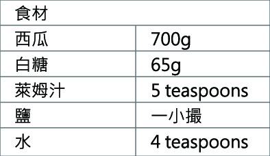 西瓜冰食材2-01