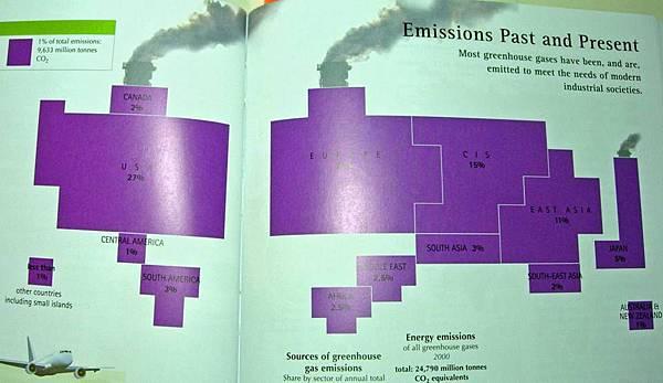 排碳比例世界地圖