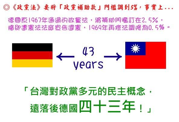 台灣落後德國-義哲