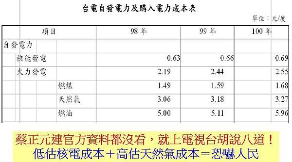低估核電成本+高估天然氣成本
