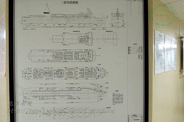 台馬輪船上的佈置總圖