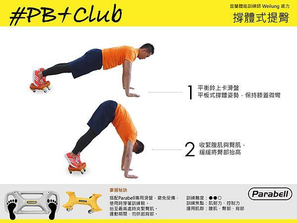 #16 撐體式提臀Plank Hip Raise
