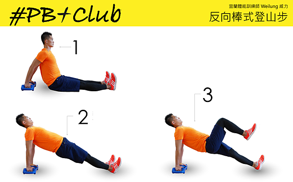 19 反向棒式登山步 Parabell Mountain Climber with Reverse Plank-1