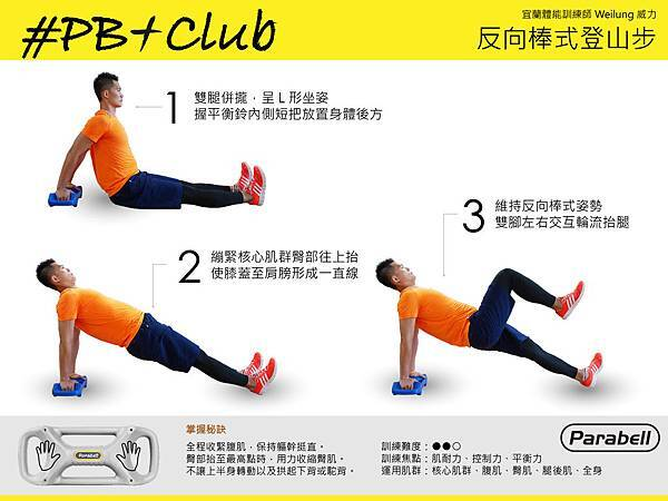 #19 反向棒式登山步 Parabell Mountain Climber with Reverse Plank